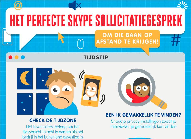 Het Perfecte Skype Sollicitatiegesprek [Infographic]
